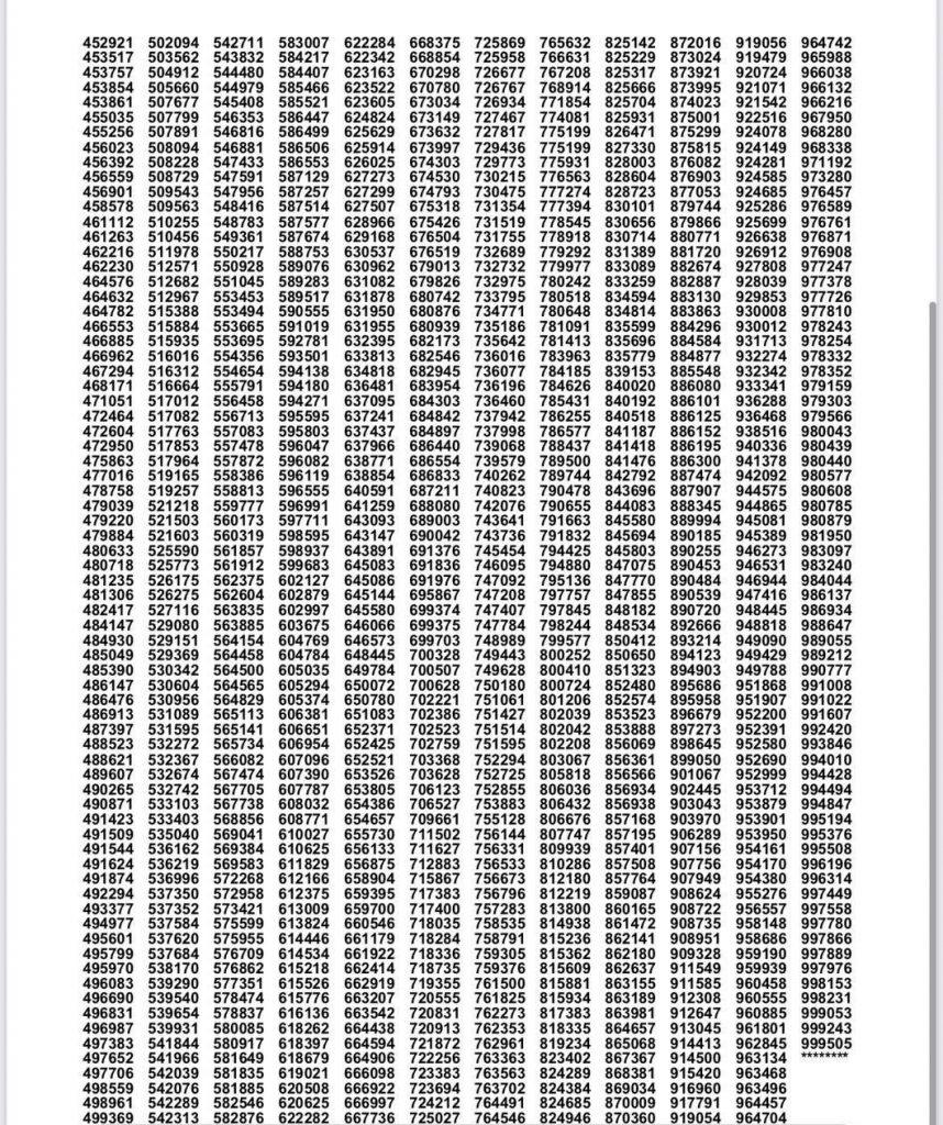Rs. 1500 Prize Bond List,